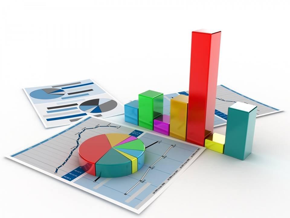 طلب التحليل الاحصائي للعينات والاستبيان.